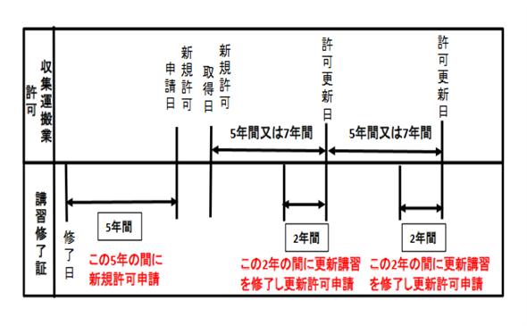 shuuryou-kigen